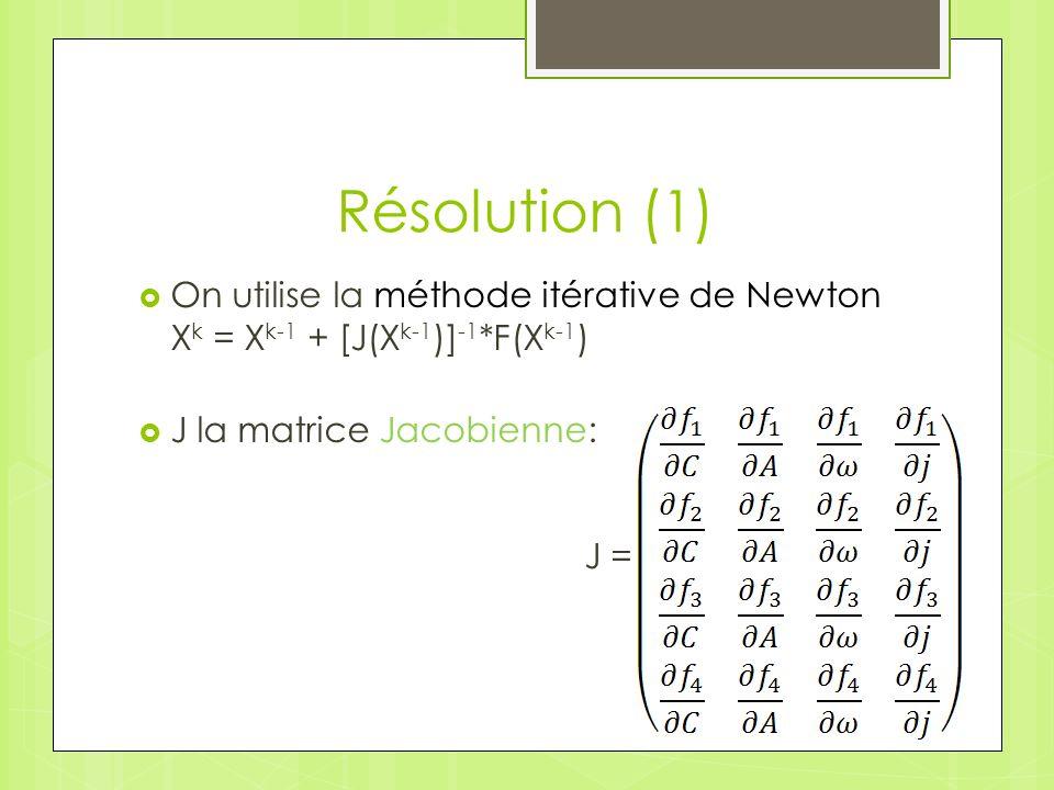 Résolution (1) On utilise la méthode itérative de Newton Xk = Xk-1 + [J(Xk-1)]-1*F(Xk-1) J la matrice Jacobienne: J =